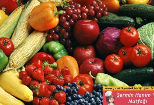 Meyveler ve Kalorileri